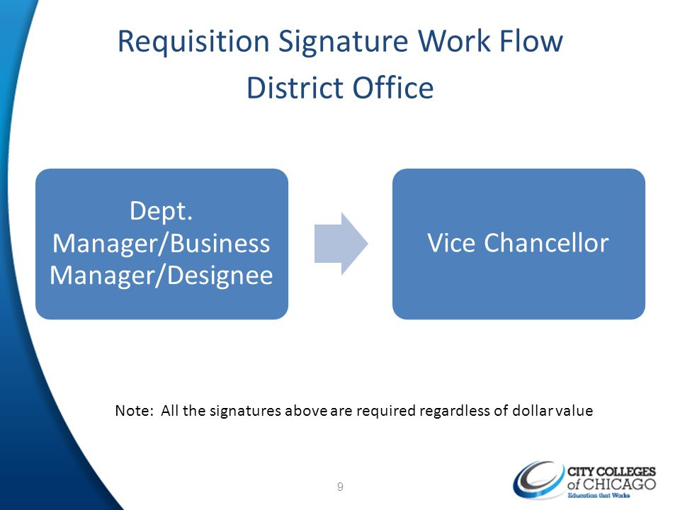 Requisition Signature Work Flow District Office 9 Dept. Manager/Business Manager/Designee Vice Chancellor Note: All the signatures above are required