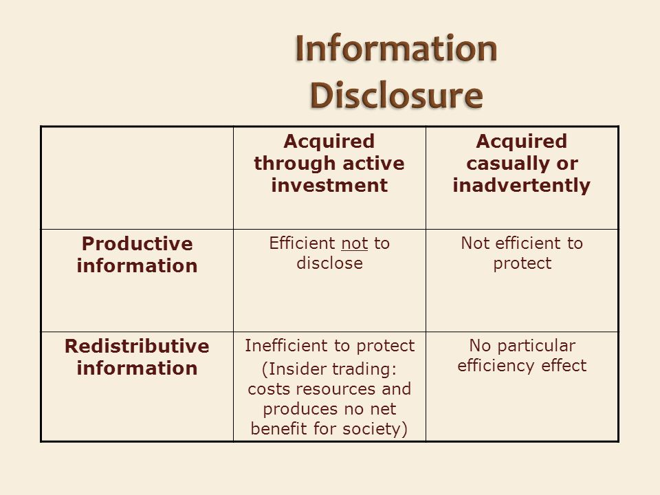 Acquired through active investment Acquired casually or inadvertently Productive information Efficient not to disclose Not efficient to protect Redistributive information Inefficient to protect (Insider trading: costs resources and produces no net benefit for society) No particular efficiency effect