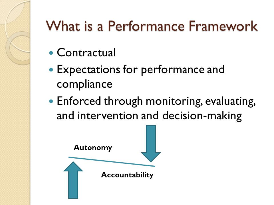 What is a Performance Framework Contractual Expectations for performance and compliance Enforced through monitoring, evaluating, and intervention and