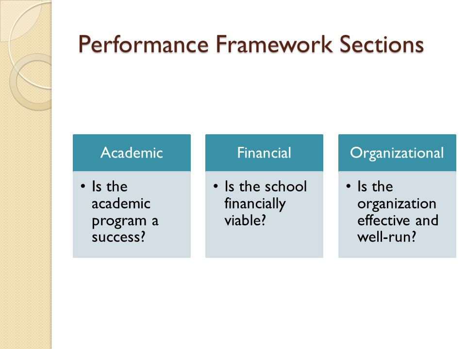 Performance Framework Sections Academic Is the academic program a success? Financial Is the school financially viable? Organizational Is the organizat