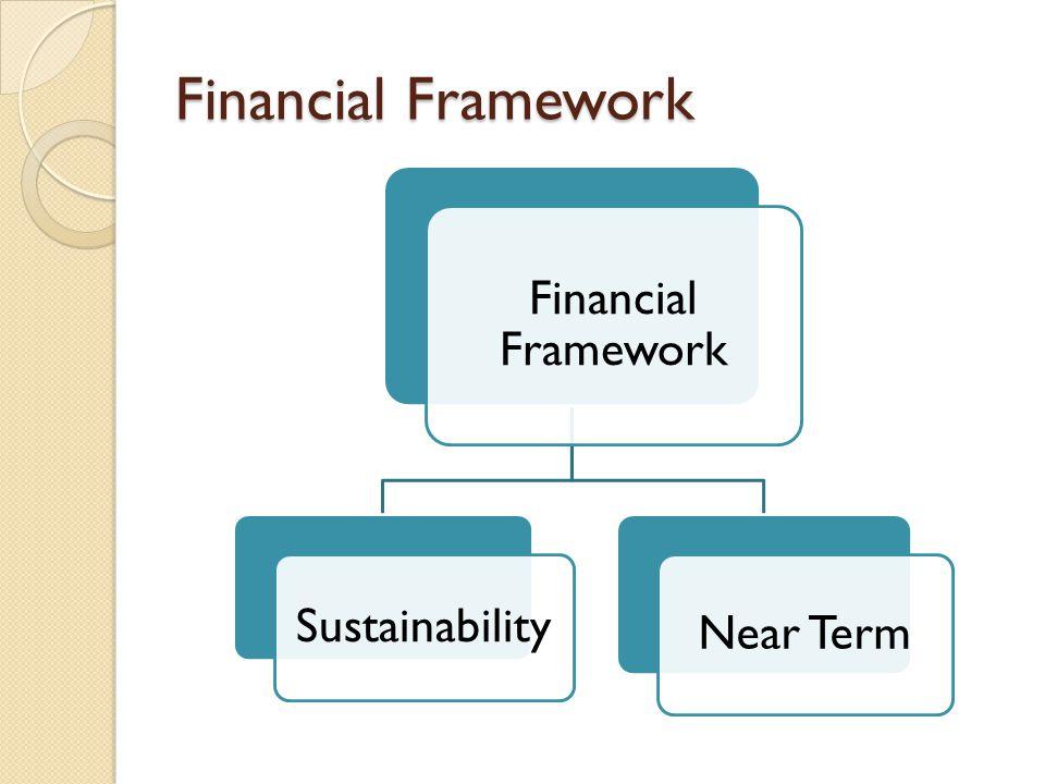 Financial Framework Sustainability Near Term