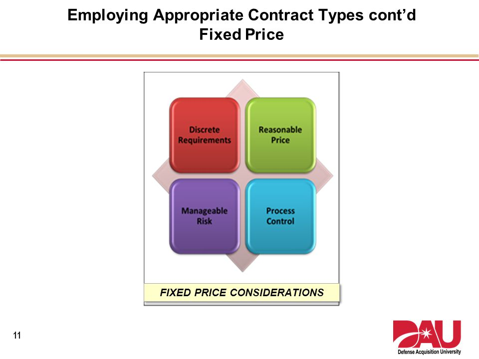 Employing Appropriate Contract Types contd Fixed Price 11 FIXED PRICE CONSIDERATIONS