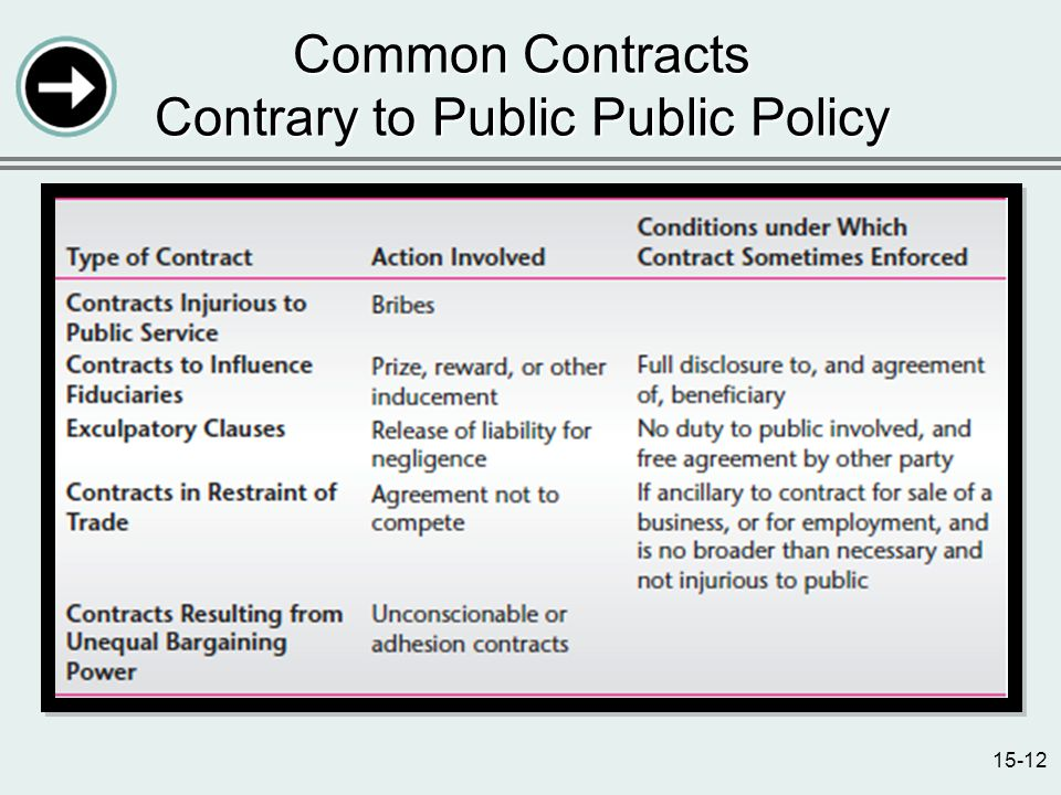 15-12 Common Contracts Contrary to Public Public Policy