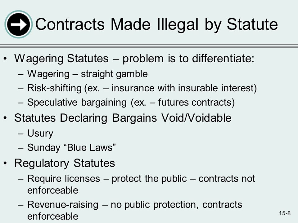 15-8 Contracts Made Illegal by Statute Wagering Statutes – problem is to differentiate:Wagering Statutes – problem is to differentiate: –Wagering – straight gamble –Risk-shifting (ex.