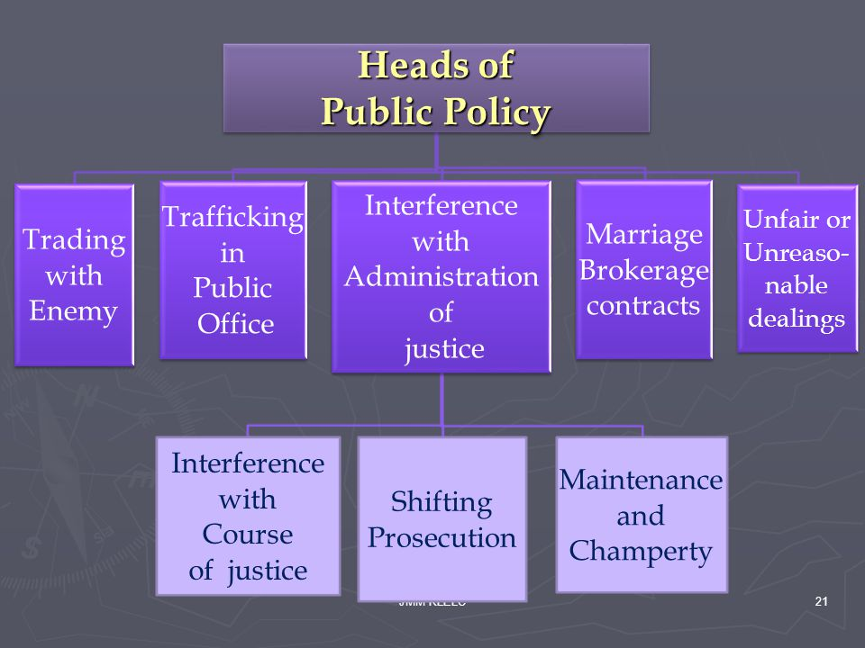 JMM KLELC21 Heads of Public Policy Trading with Enemy Trafficking in Public Office Interference with Administration of justice Interference with Course of justice Shifting Prosecution Maintenance and Champerty Marriage Brokerage contracts Unfair or Unreaso- nable dealings