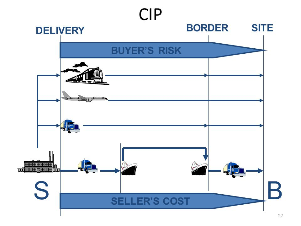 CIP 27 S DELIVERY BUYERS RISK SITEBORDER B SELLERS COST
