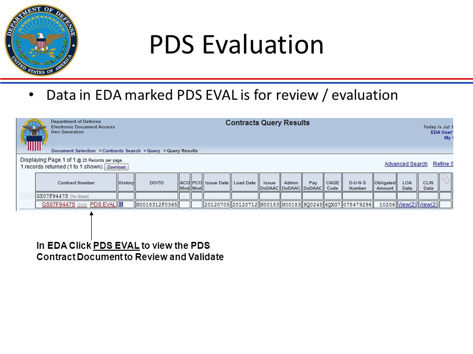 PDS Evaluation Data in EDA marked PDS EVAL is for review / evaluation In EDA Click PDS EVAL to view the PDS Contract Document to Review and Validate