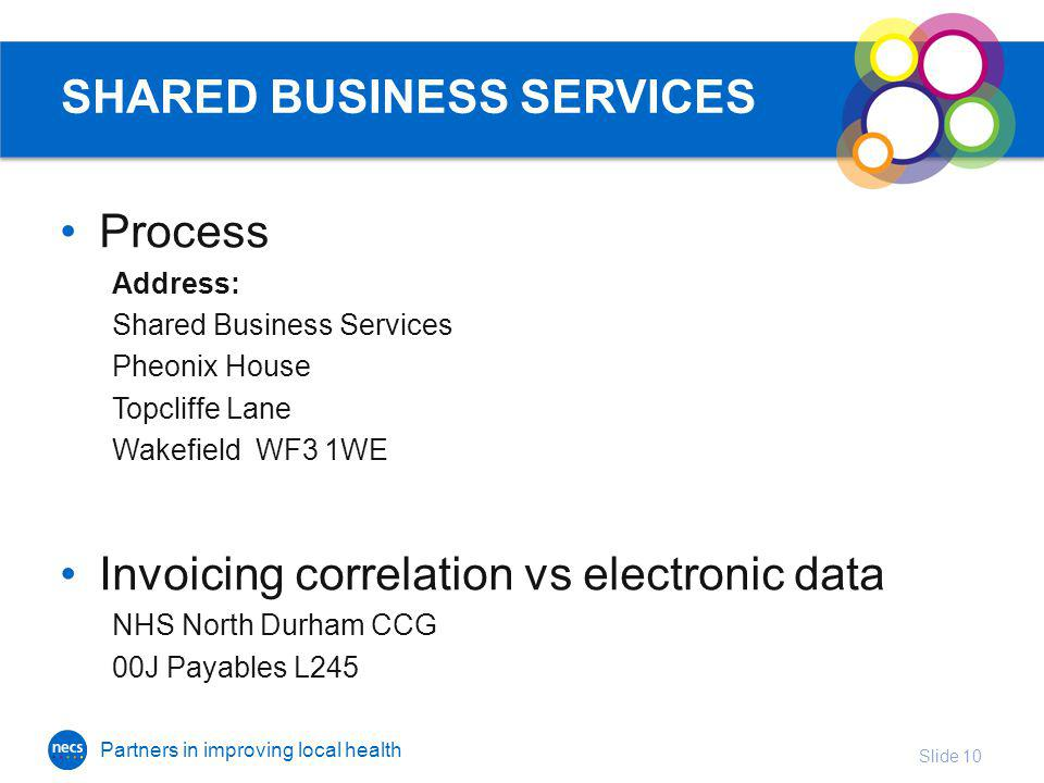 Partners in improving local health SHARED BUSINESS SERVICES Process Address: Shared Business Services Pheonix House Topcliffe Lane Wakefield WF3 1WE Invoicing correlation vs electronic data NHS North Durham CCG 00J Payables L245 Slide 10