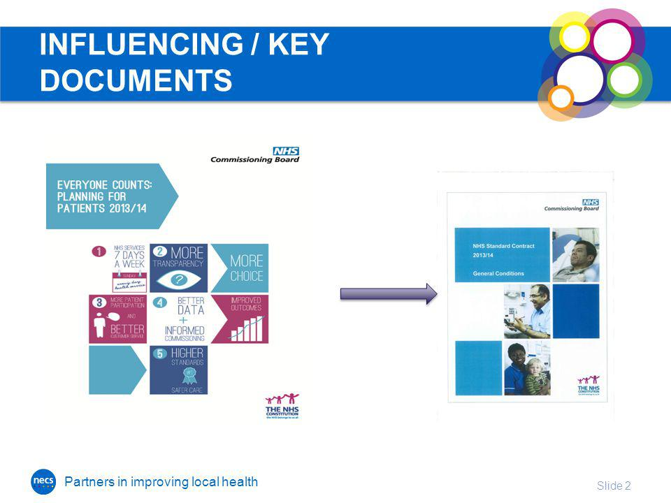Partners in improving local health INFLUENCING / KEY DOCUMENTS Slide 2