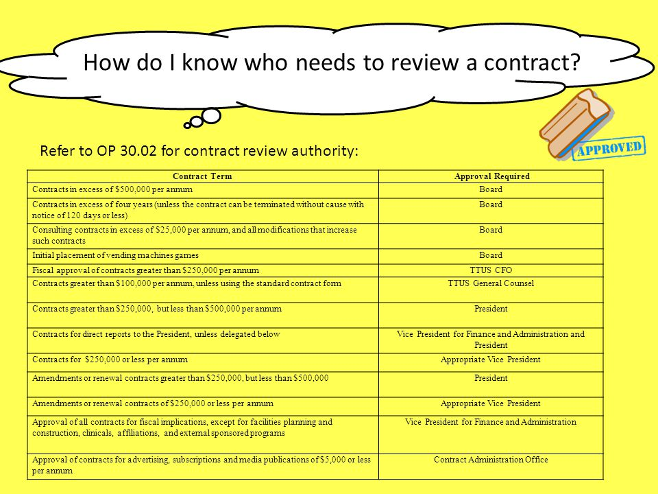 How do I know who needs to review a contract? Contract Term Approval Required Contracts in excess of $500,000 per annumBoard Contracts in excess of fo