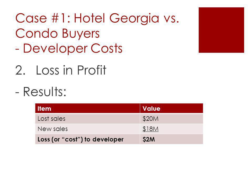 Case #1: Hotel Georgia vs. Condo Buyers - Developer Costs 2.Loss in Profit - Results: ItemValue Lost sales$20M New sales$18M Loss (or cost) to develop