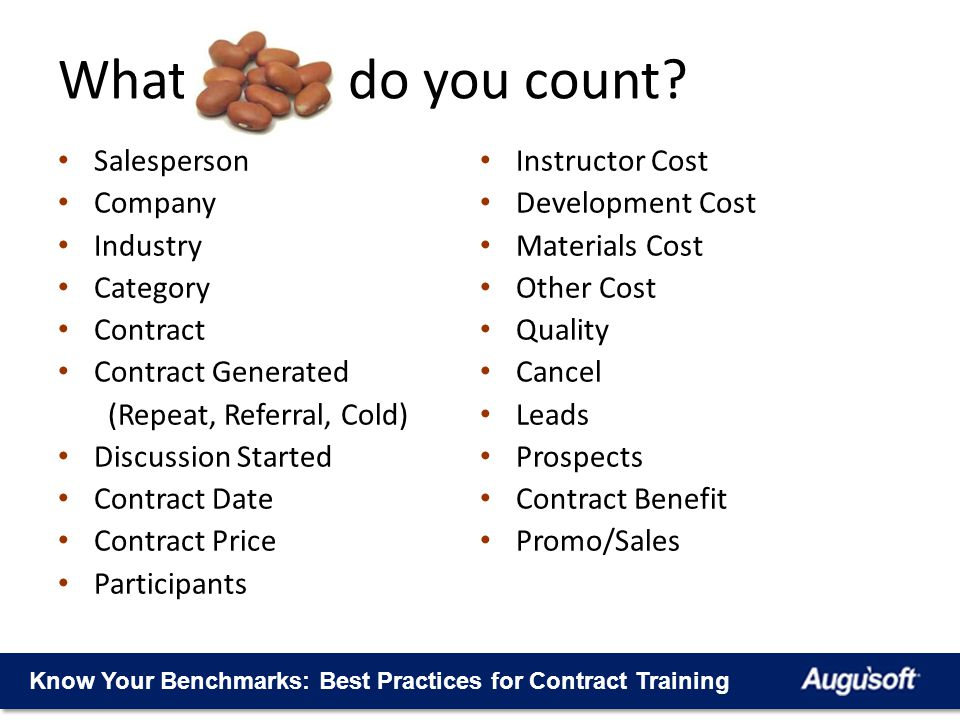 What do you count? Salesperson Company Industry Category Contract Contract Generated (Repeat, Referral, Cold) Discussion Started Contract Date Contrac
