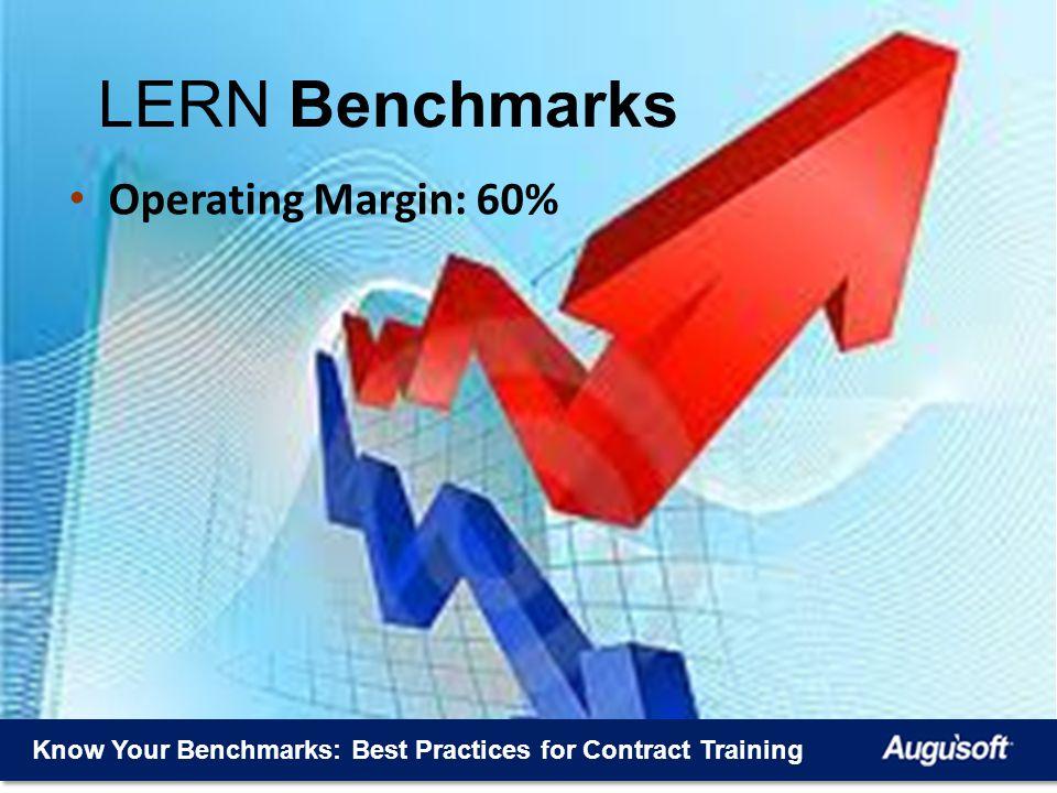 Operating Margin: 60% LERN Benchmarks
