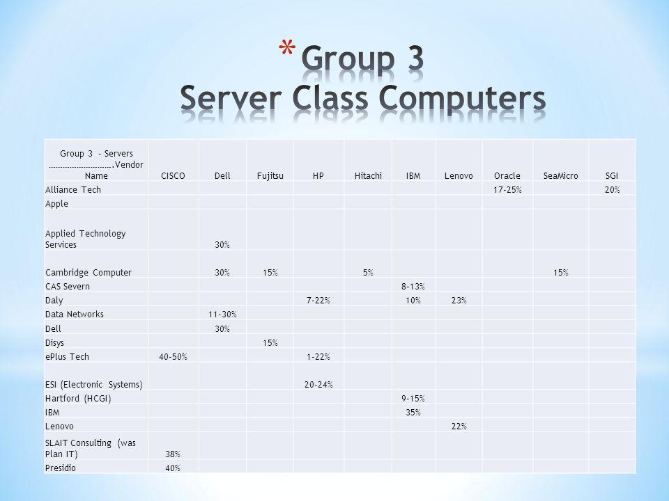 Group 3 - Servers ……………………….Vendor NameCISCODellFujitsuHPHitachiIBMLenovoOracleSeaMicroSGI Alliance Tech17-25%20% Apple Applied Technology Services30% Cambridge Computer30%15%5%15% CAS Severn8-13% Daly7-22%10%23% Data Networks11-30% Dell30% Disys15% ePlus Tech40-50%1-22% ESI (Electronic Systems)20-24% Hartford (HCGI)9-15% IBM35% Lenovo22% SLAIT Consulting (was Plan IT)38% Presidio40%