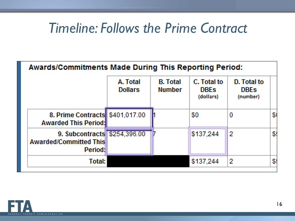 Timeline: Follows the Prime Contract 16