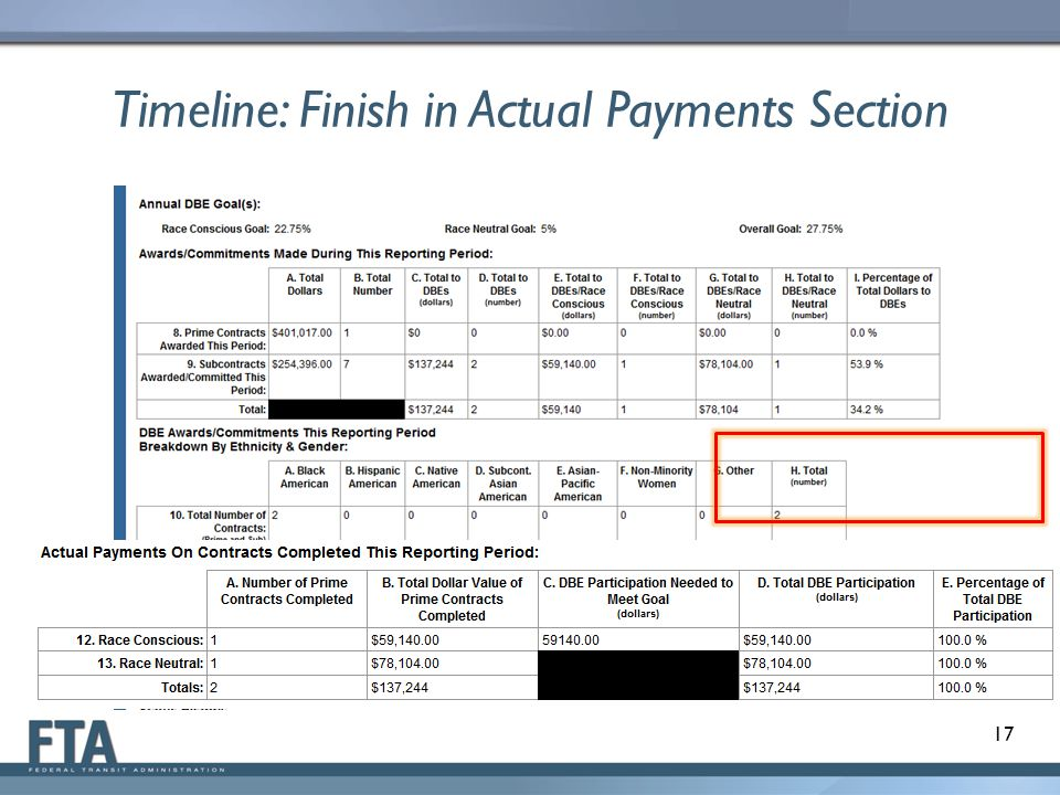 Timeline: Finish in Actual Payments Section 17