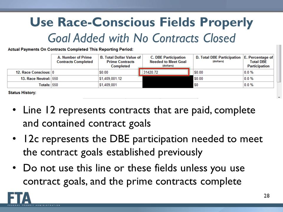 Use Race-Conscious Fields Properly Goal Added with No Contracts Closed Line 12 represents contracts that are paid, complete and contained contract goals 12c represents the DBE participation needed to meet the contract goals established previously Do not use this line or these fields unless you use contract goals, and the prime contracts complete 28