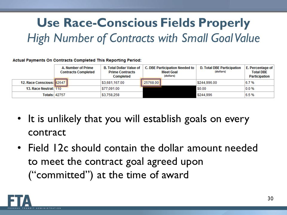 Use Race-Conscious Fields Properly High Number of Contracts with Small Goal Value It is unlikely that you will establish goals on every contract Field 12c should contain the dollar amount needed to meet the contract goal agreed upon (committed) at the time of award 30