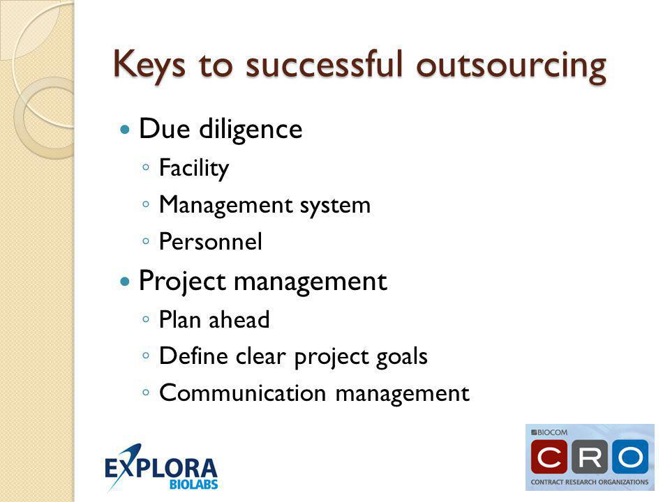 Keys to successful outsourcing Due diligence Facility Management system Personnel Project management Plan ahead Define clear project goals Communication management