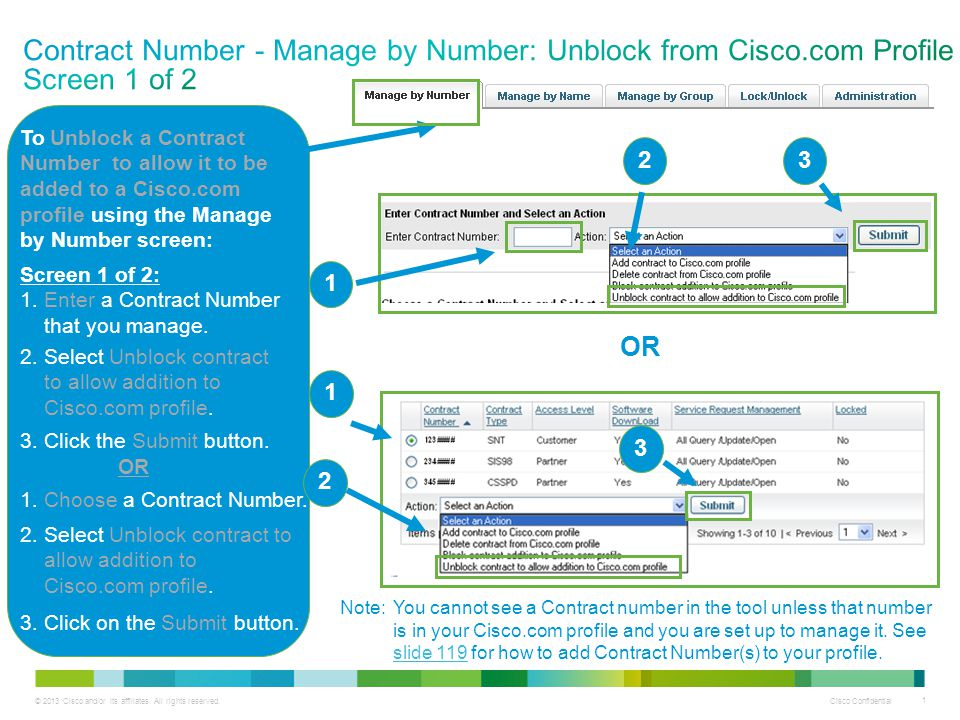 © 2013 Cisco and/or its affiliates. All rights reserved. Cisco Confidential 1 To Unblock a Contract Number to allow it to be added to a Cisco.com prof