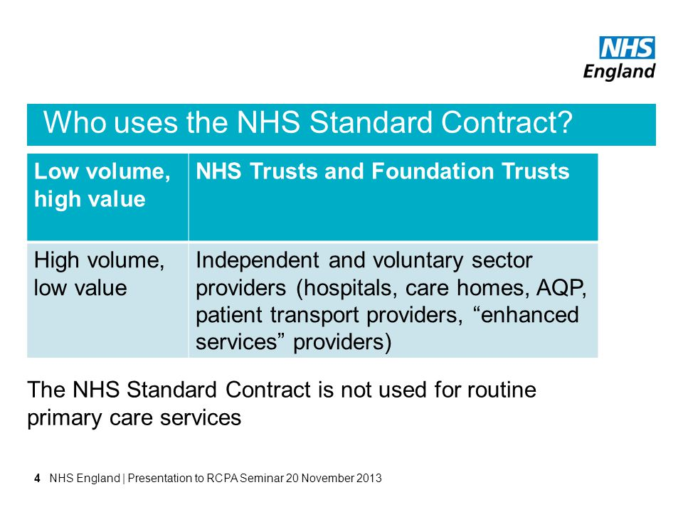Who uses the NHS Standard Contract? Low volume, high value NHS Trusts and Foundation Trusts High volume, low value Independent and voluntary sector pr