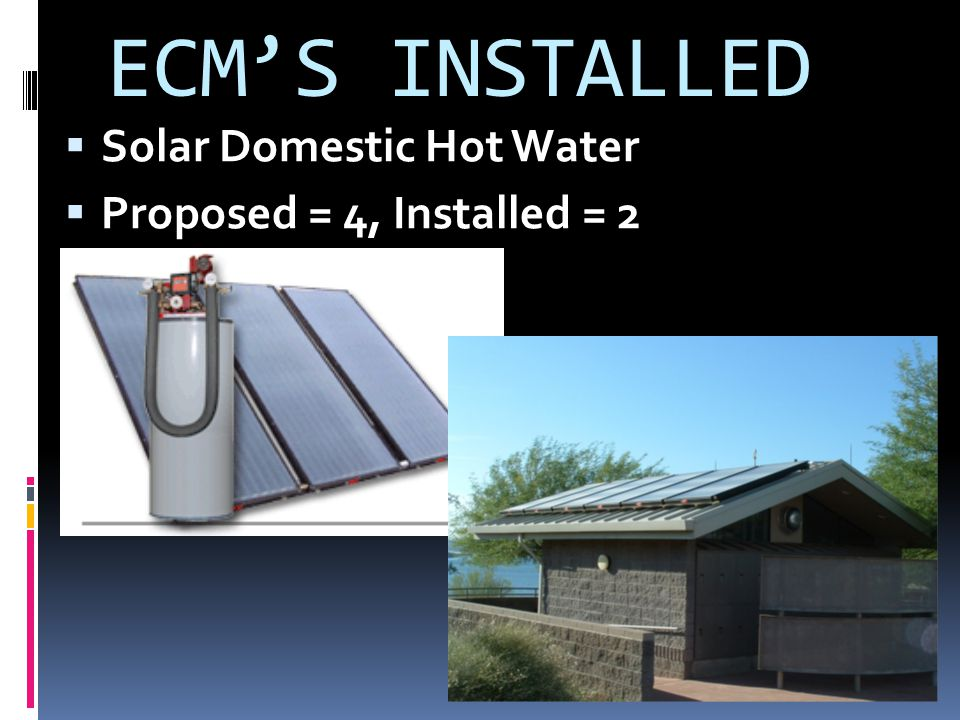 ECMS INSTALLED Solar Domestic Hot Water Proposed = 4, Installed = 2