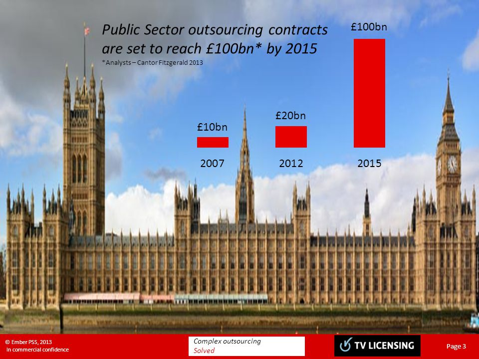 Complex outsourcing Solved © Ember PSS, 2013 In commercial confidence Page 3 £10bn £20bn £100bn Public Sector outsourcing contracts are set to reach £100bn* by 2015 *Analysts – Cantor Fitzgerald 2013