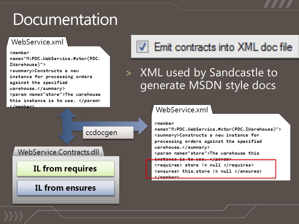 WebService.xml WebService.Contracts.dll IL from requires IL from ensures Constructs a new instance for processing orders against the specified warehouse.