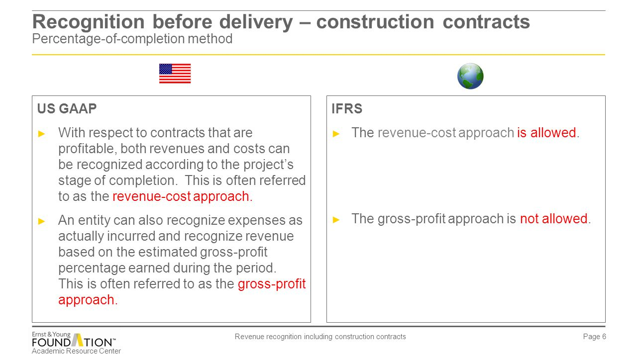 Academic Resource Center Revenue recognition including construction contracts Page 7 Revenue-cost and gross-profit approach example Example 5 – revenue-cost and gross-profit approach A company enters into a contract with expected revenues of $5.6 million and expected costs of $4.9 million.