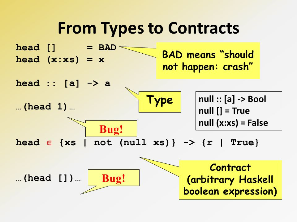 When does e satisfy a contract.