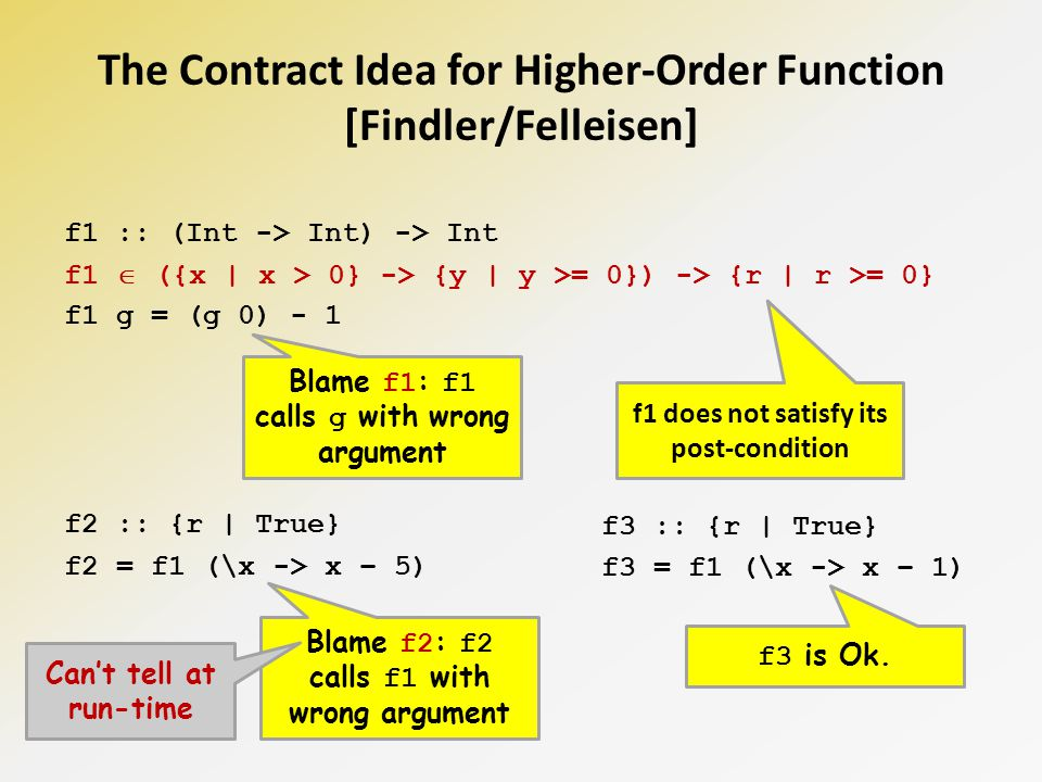 The Contract Idea for Higher-Order Function [Findler/Felleisen] f1 :: (Int -> Int) -> Int f1 ({x | x > 0} -> {y | y >= 0}) -> {r | r >= 0} f1 g = (g 0) - 1 f2 :: {r | True} f2 = f1 (\x -> x – 5) Blame f1 : f1 calls g with wrong argument f1 does not satisfy its post-condition Blame f2 : f2 calls f1 with wrong argument f3 :: {r | True} f3 = f1 (\x -> x – 1) f3 is Ok.