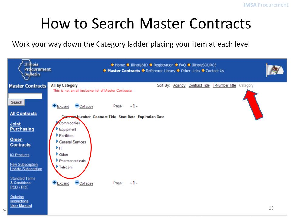 IMSA Procurement Version 2 How to Search Master Contracts Work your way down the Category ladder placing your item at each level 13