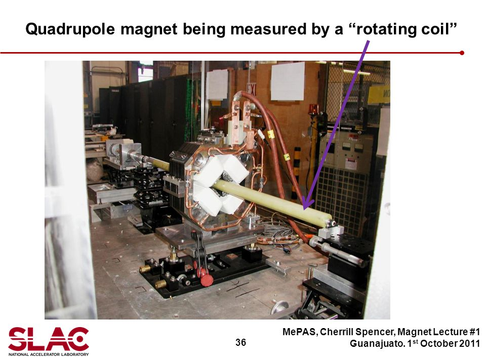 36 Quadrupole magnet being measured by a rotating coil MePAS, Cherrill Spencer, Magnet Lecture #1 Guanajuato.