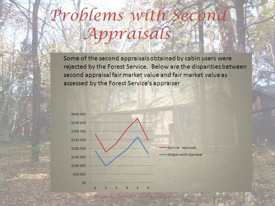 Problems with Second Appraisals Save Your Cabin By Protecting Your Rights!33 Some of the second appraisals obtained by cabin users were rejected by the Forest Service.