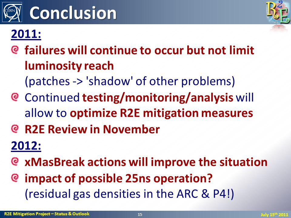 R2E Mitigation Project – Status & Outlook July 15 th 2011 Conclusion 2011: failures will continue to occur but not limit luminosity reach (patches -> shadow of other problems) Continued testing/monitoring/analysis will allow to optimize R2E mitigation measures R2E Review in November 2012: xMasBreak actions will improve the situation impact of possible 25ns operation.