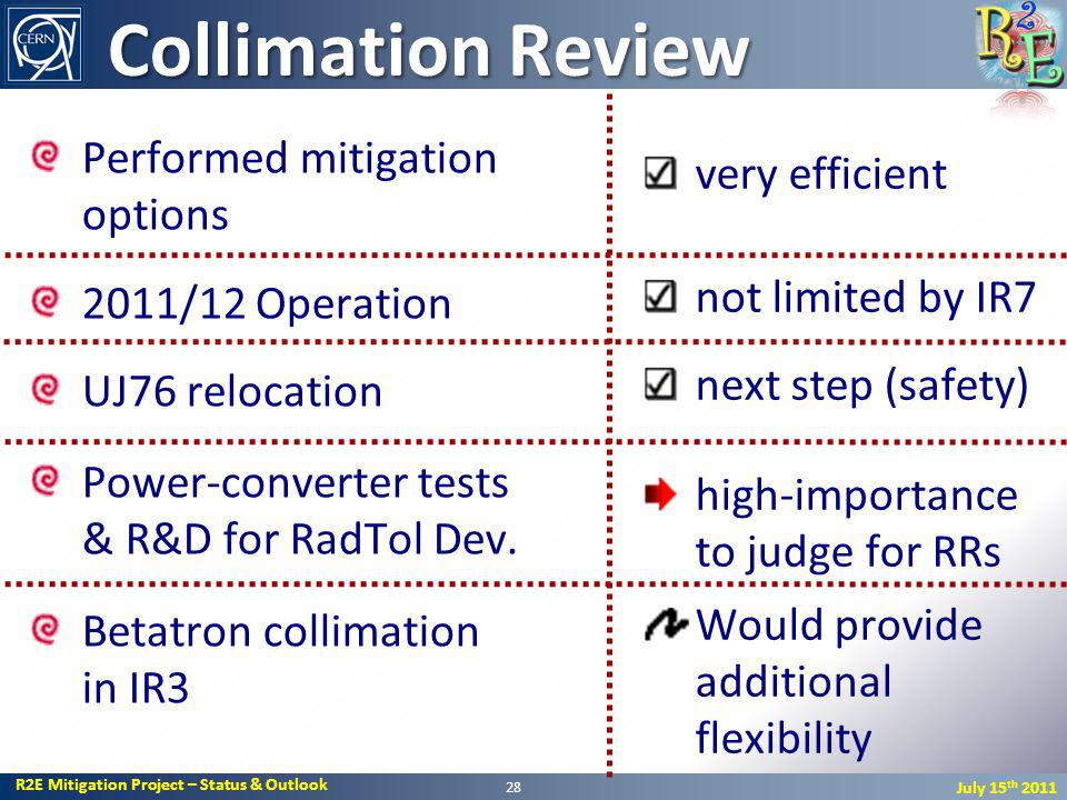 R2E Mitigation Project – Status & Outlook July 15 th 2011 Collimation Review 28 Performed mitigation options 2011/12 Operation UJ76 relocation Power-converter tests & R&D for RadTol Dev.