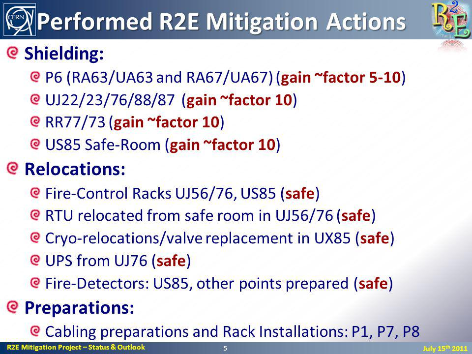 R2E Mitigation Project – Status & Outlook July 15 th 2011 Performed R2E Mitigation Actions Shielding: P6 (RA63/UA63 and RA67/UA67) (gain ~factor 5-10) UJ22/23/76/88/87 (gain ~factor 10) RR77/73 (gain ~factor 10) US85 Safe-Room (gain ~factor 10) Relocations: Fire-Control Racks UJ56/76, US85 (safe) RTU relocated from safe room in UJ56/76 (safe) Cryo-relocations/valve replacement in UX85 (safe) UPS from UJ76 (safe) Fire-Detectors: US85, other points prepared (safe) Preparations: Cabling preparations and Rack Installations: P1, P7, P8 5
