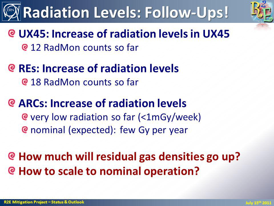 R2E Mitigation Project – Status & Outlook July 15 th 2011 Radiation Levels: Follow-Ups.