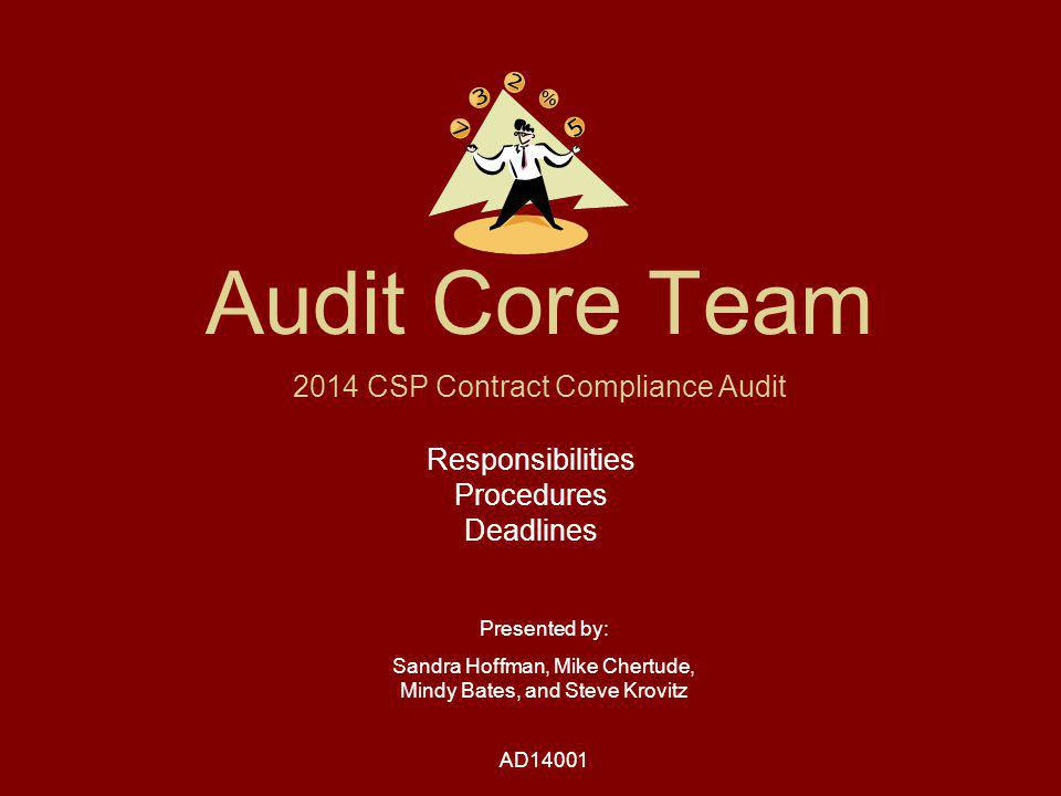 Audit Core Team Responsibilities Procedures Deadlines Presented by: Sandra Hoffman, Mike Chertude, Mindy Bates, and Steve Krovitz AD CSP Contract Compliance Audit