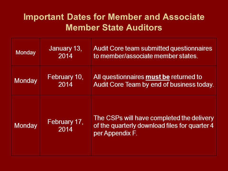 Important Dates for Member and Associate Member State Auditors Monday January 13, 2014 Audit Core team submitted questionnaires to member/associate member states.