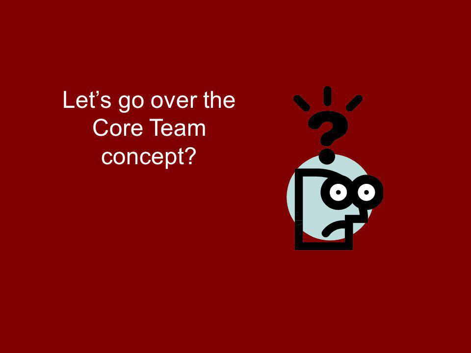 Lets go over the Core Team concept
