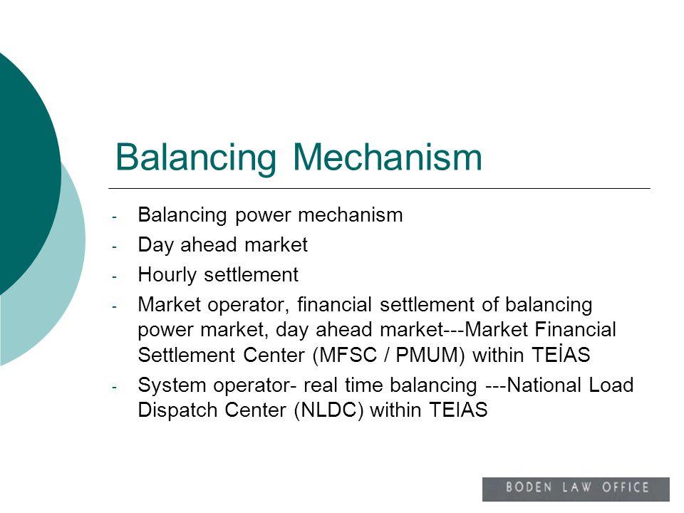 Balancing Mechanism - Balancing power mechanism - Day ahead market - Hourly settlement - Market operator, financial settlement of balancing power mark