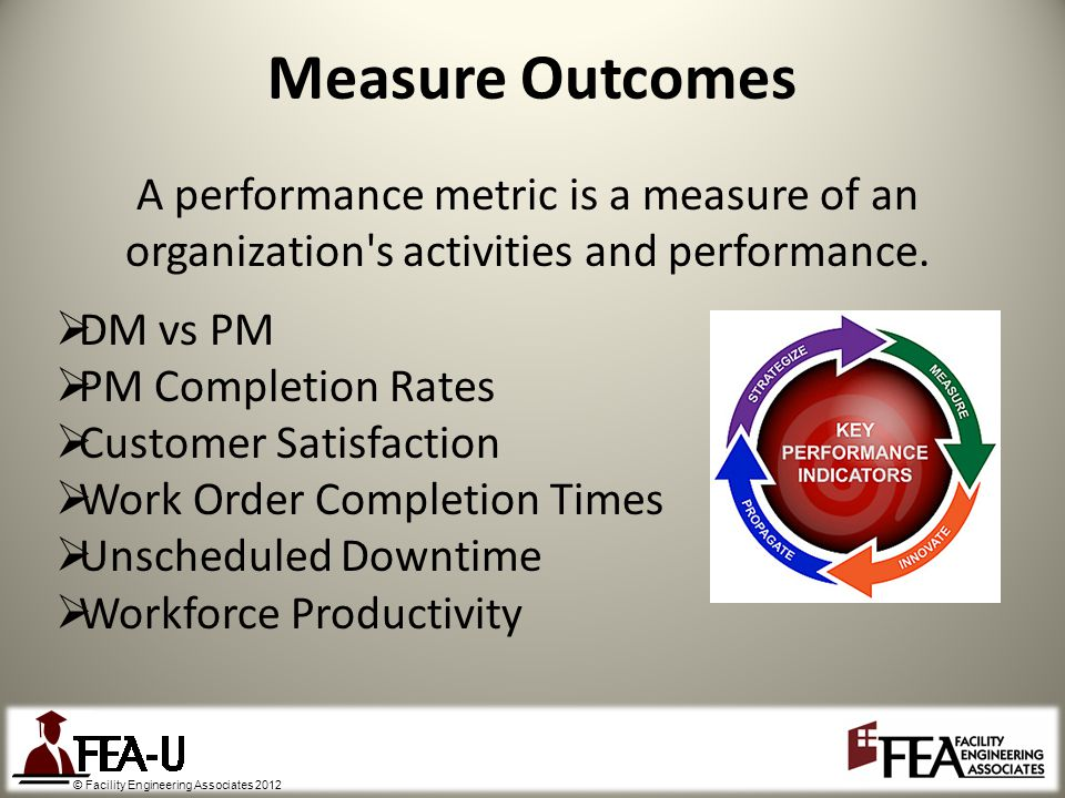 © Facility Engineering Associates 2012 Measure Outcomes A performance metric is a measure of an organization s activities and performance.