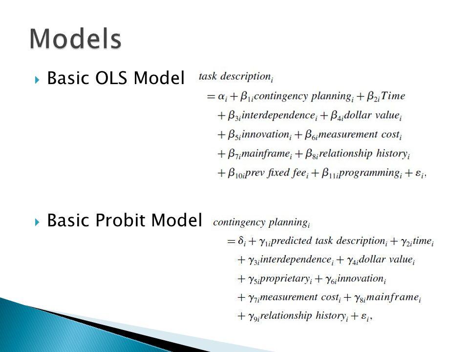 Basic OLS Model Basic Probit Model