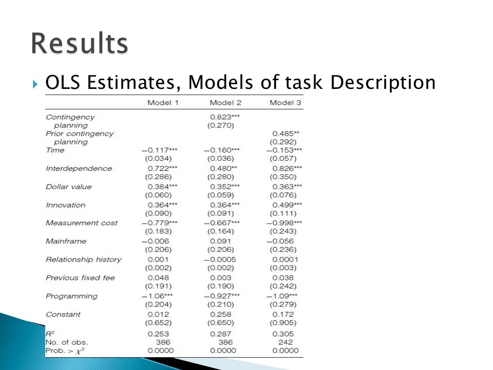 OLS Estimates, Models of task Description Details