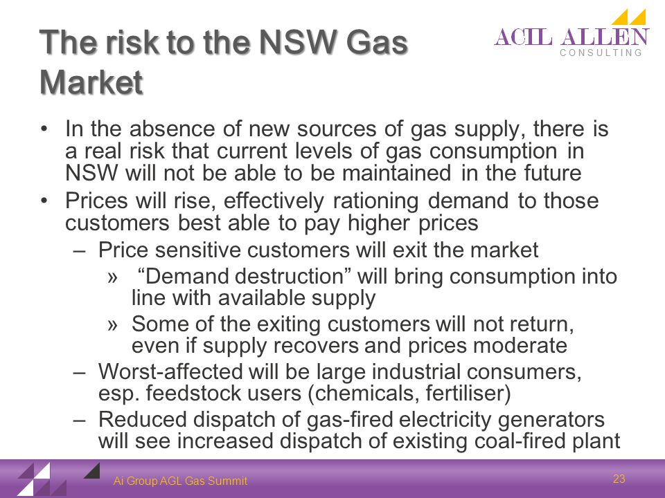 The risk to the NSW Gas Market In the absence of new sources of gas supply, there is a real risk that current levels of gas consumption in NSW will not be able to be maintained in the future Prices will rise, effectively rationing demand to those customers best able to pay higher prices – Price sensitive customers will exit the market » Demand destruction will bring consumption into line with available supply » Some of the exiting customers will not return, even if supply recovers and prices moderate – Worst-affected will be large industrial consumers, esp.