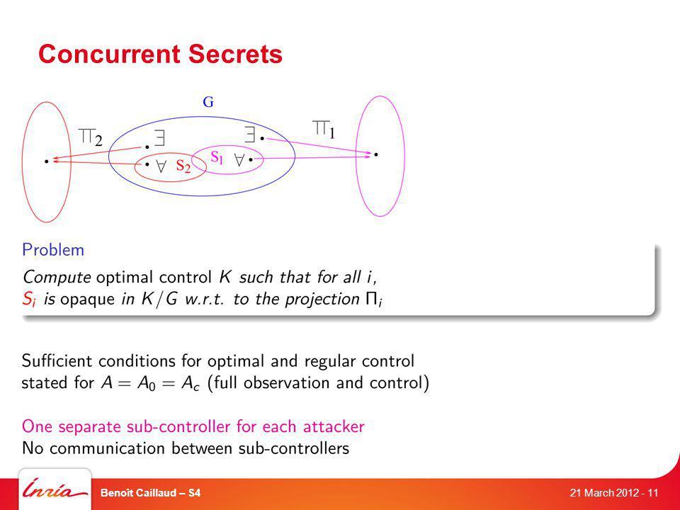 Concurrent Secrets 21 March 2012 Benoît Caillaud – S4- 11