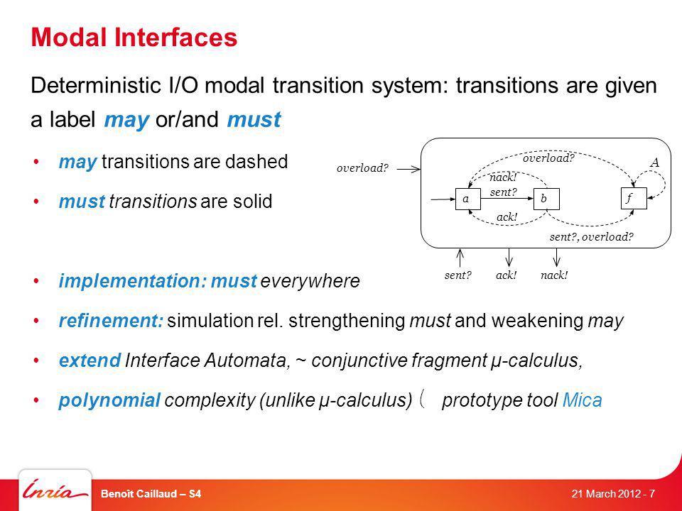Modal Interfaces: algebraic properties 21 March 2012 Benoît Caillaud – S4- 8