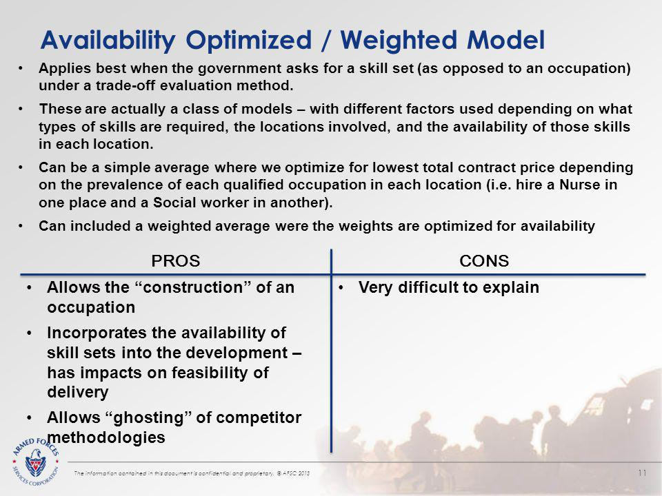 Availability Optimized / Weighted Model The information contained in this document is confidential and proprietary.