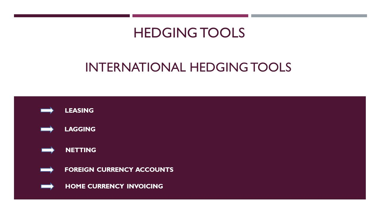 HEDGING TOOLS LEASING LAGGING NETTING FOREIGN CURRENCY ACCOUNTS HOME CURRENCY INVOICING INTERNATIONAL HEDGING TOOLS